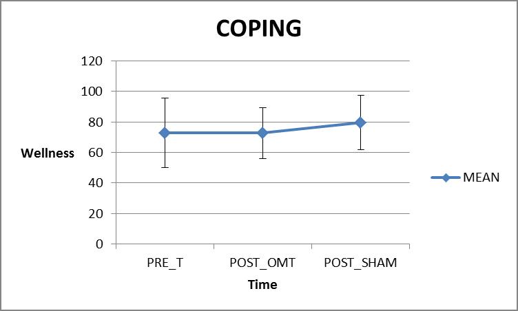 coping.jpg